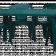 Стол Стела зелен 3